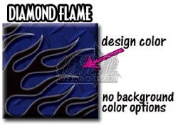 Diamond Flame für Kawasaki UTV