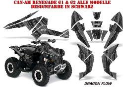 Dragon Flow für CAN-AM Quads